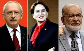 """FEZLEKELER MECLİS'TE: """"Millet İttifakı""""nın dokunulmazlık sınavı…"""